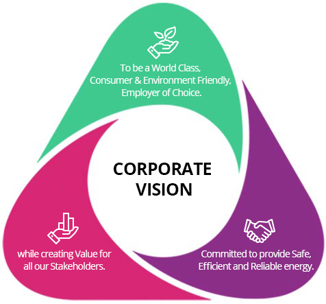 annual objectives and policies Describe the relationship between annual objectives and policies answer: interrelationships among organizational objectives, strategies, and policies are revealed in the strategic-management model note that long-term objectives and strategies are part of the strategy-formulation process, whereas annual objectives and policies are part of.